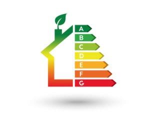 Crédit d'impôt et aides pour les travaux d'économies d'énergie